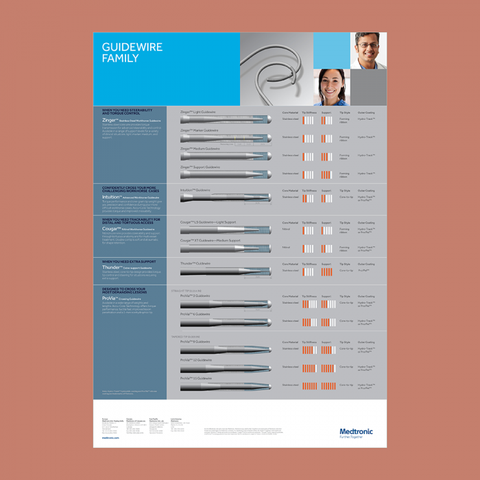 Medtronic — POSTERS